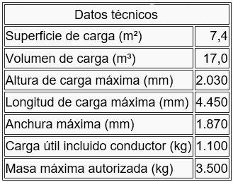 datos-técnicos-Mercedes-Sprinter-313cdi